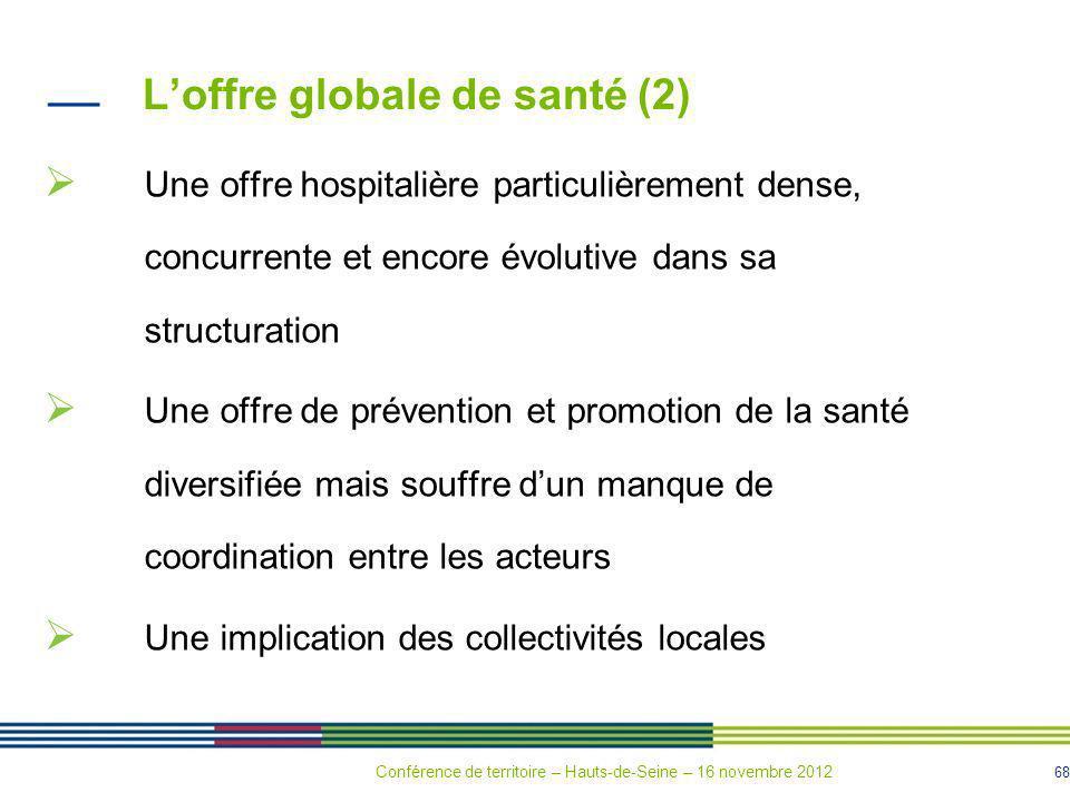 L'offre globale de santé (2)