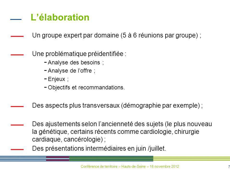 L'élaborationUn groupe expert par domaine (5 à 6 réunions par groupe) ; Une problématique préidentifiée :