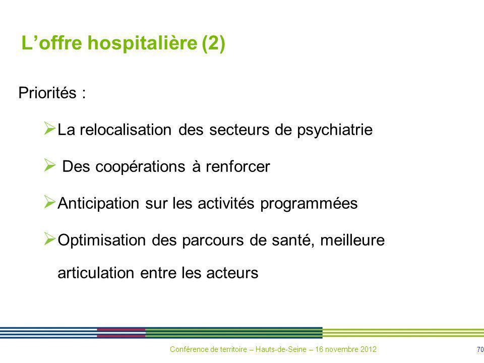 L'offre hospitalière (2)