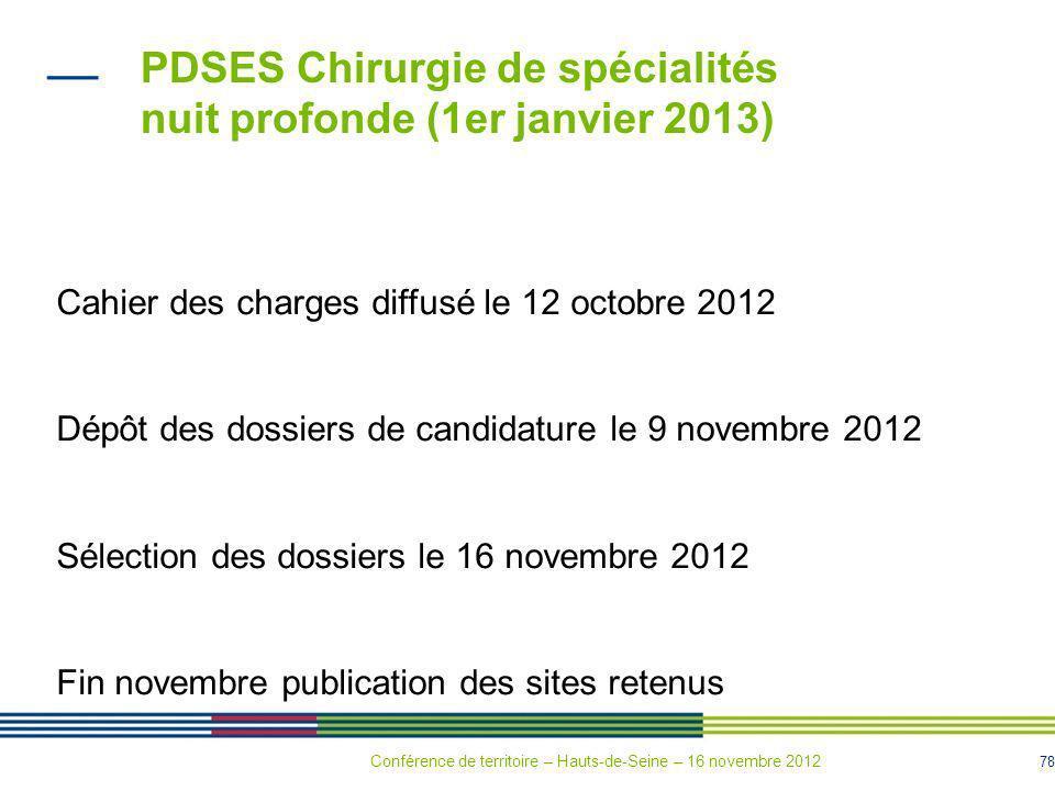 PDSES Chirurgie de spécialités nuit profonde (1er janvier 2013)
