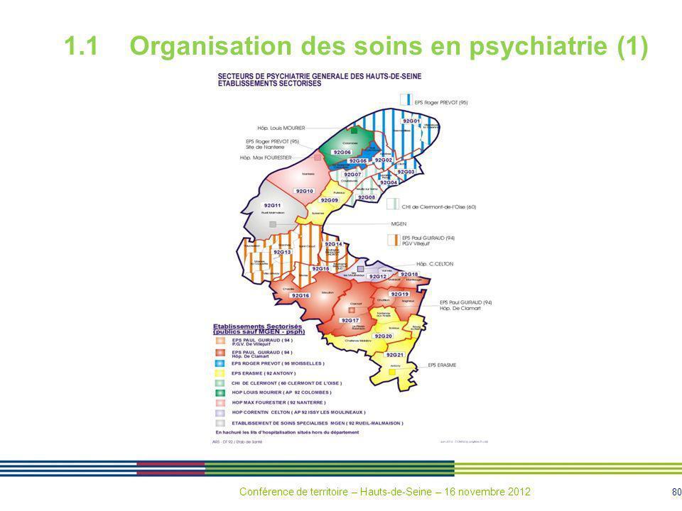 1.1 Organisation des soins en psychiatrie (1)
