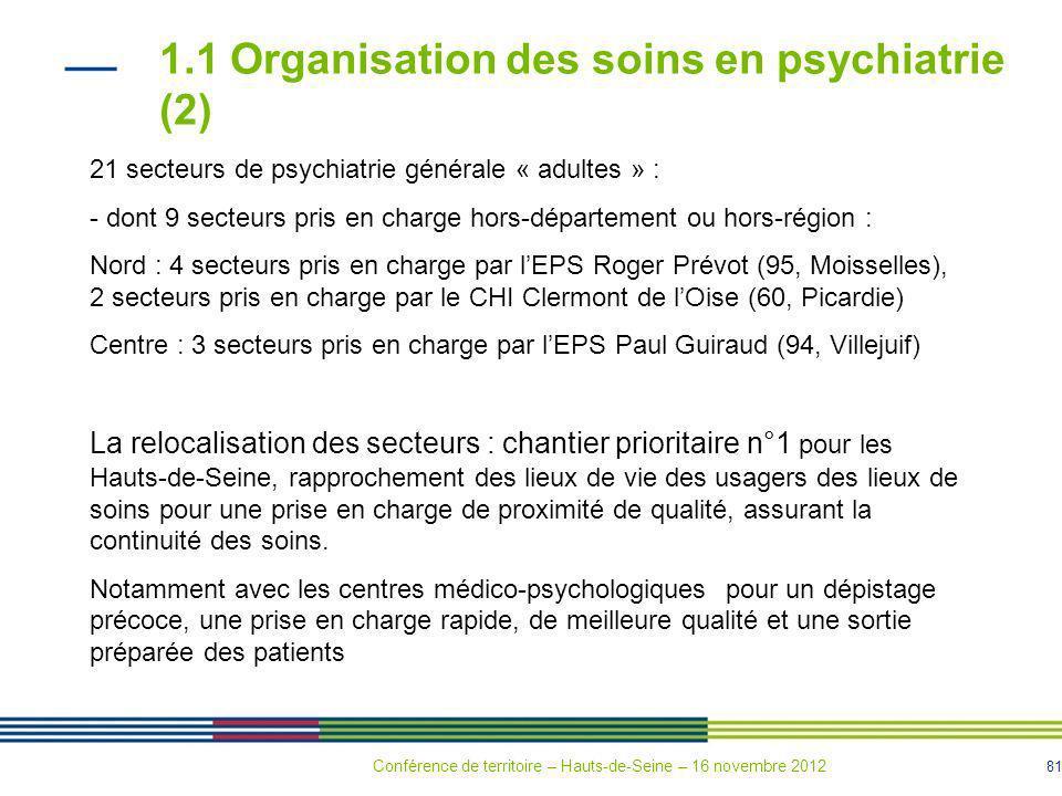 1.1 Organisation des soins en psychiatrie (2)