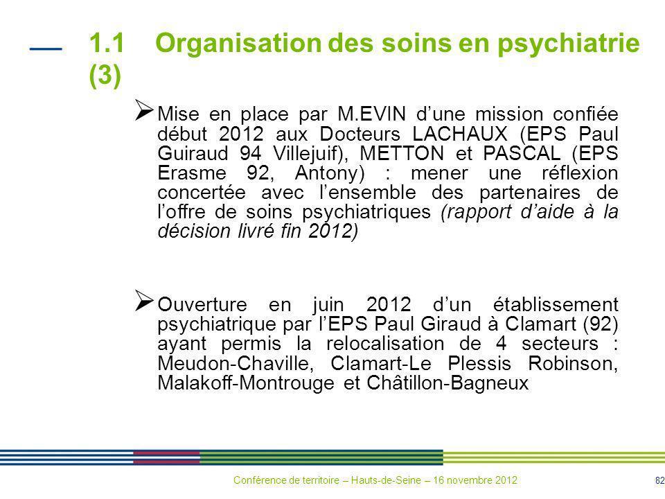 1.1 Organisation des soins en psychiatrie (3)