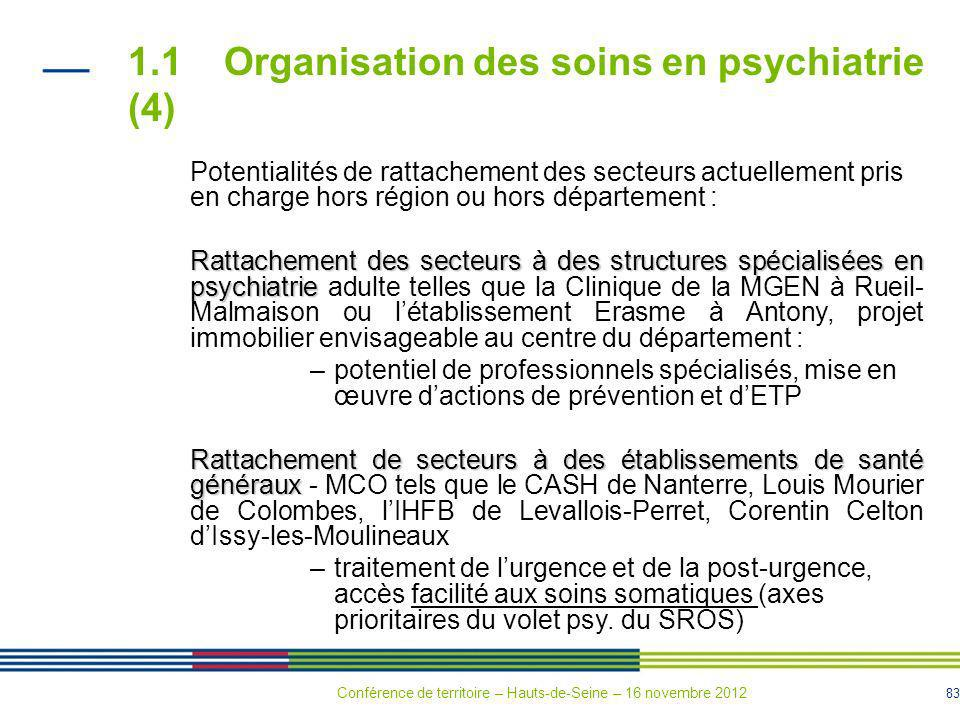 1.1 Organisation des soins en psychiatrie (4)