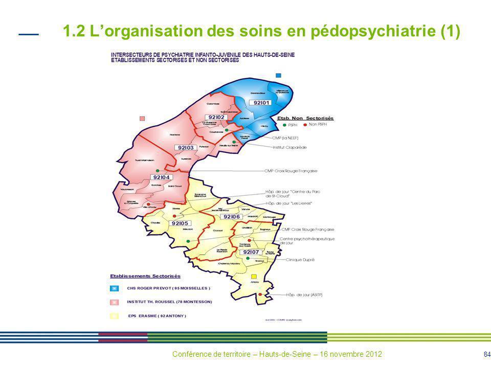 1.2 L'organisation des soins en pédopsychiatrie (1)