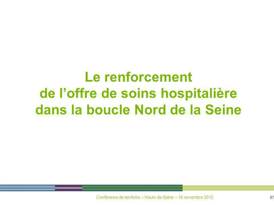 Le renforcement de l'offre de soins hospitalière dans la boucle Nord de la Seine