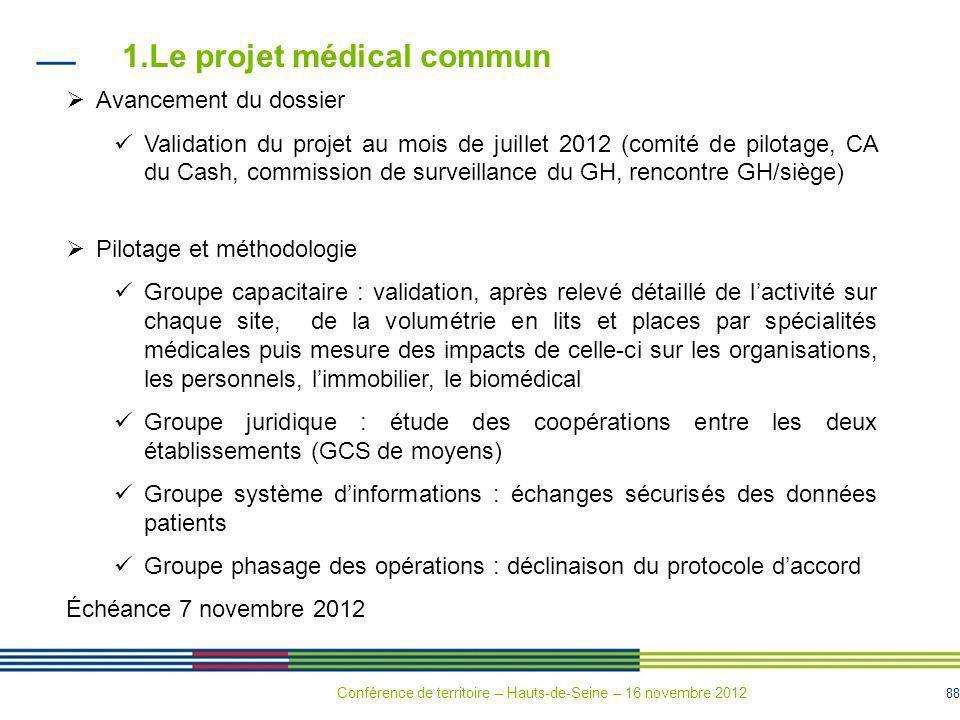 1.Le projet médical commun