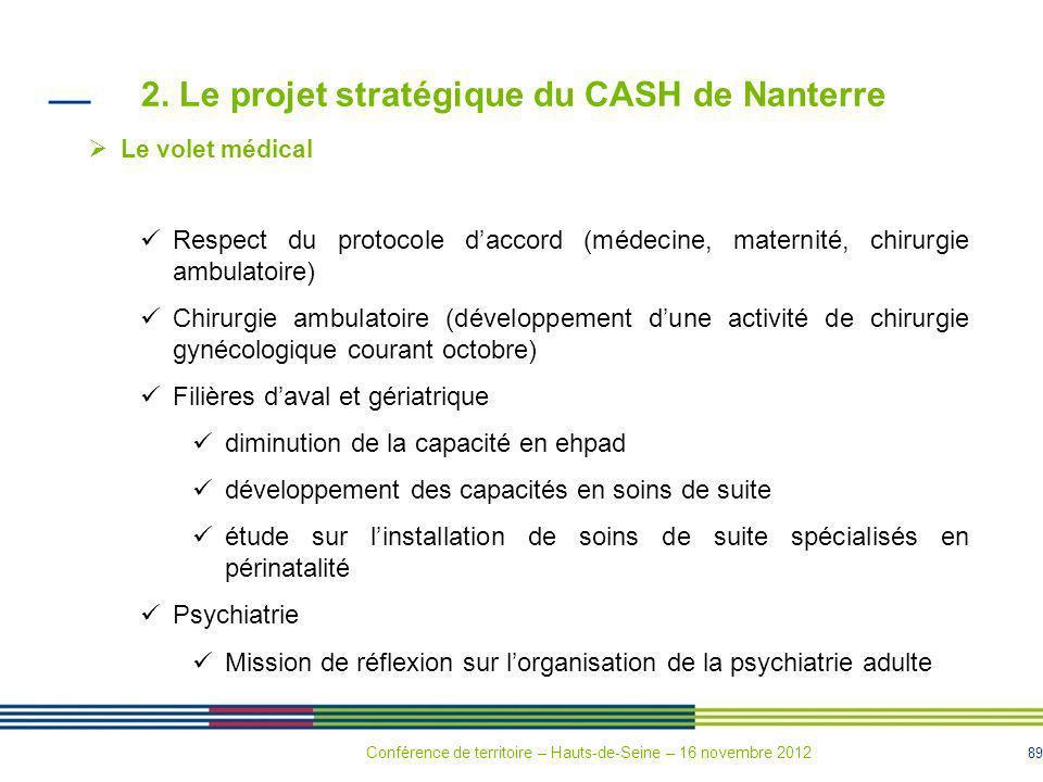 2. Le projet stratégique du CASH de Nanterre