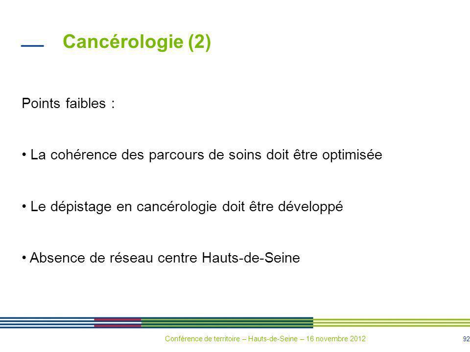 Cancérologie (2) Points faibles :