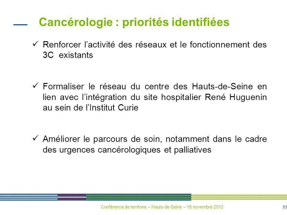 Cancérologie : priorités identifiées