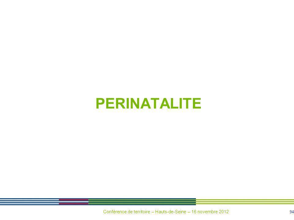 PERINATALITE Conférence de territoire – Hauts-de-Seine – 16 novembre 2012