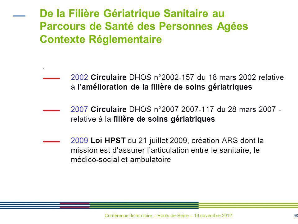 De la Filière Gériatrique Sanitaire au Parcours de Santé des Personnes Agées Contexte Réglementaire
