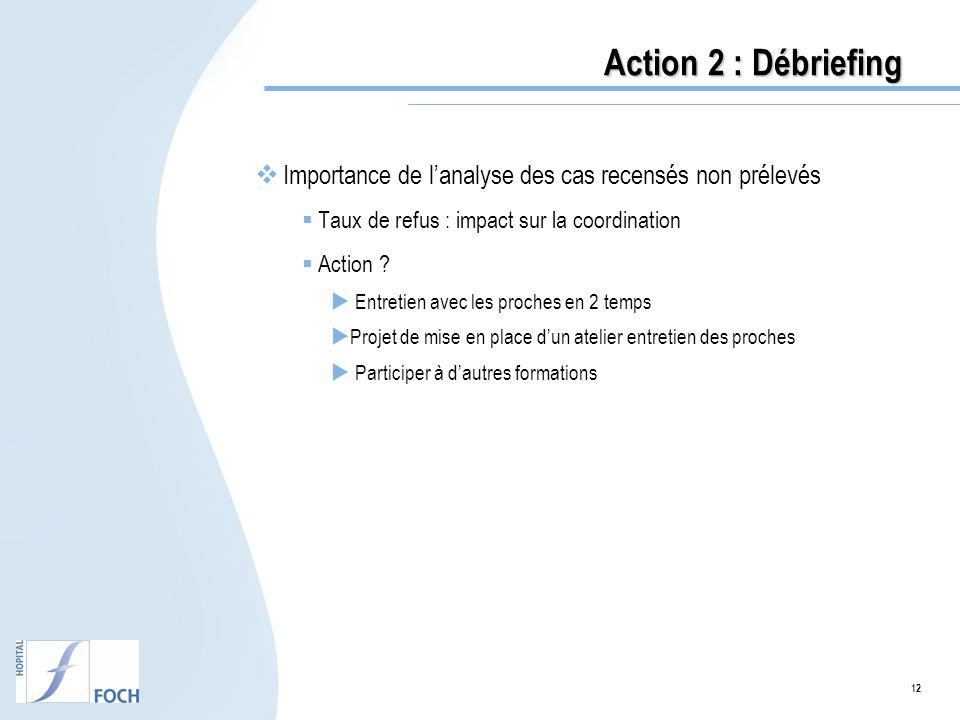 Action 2 : Débriefing Importance de l'analyse des cas recensés non prélevés. Taux de refus : impact sur la coordination.