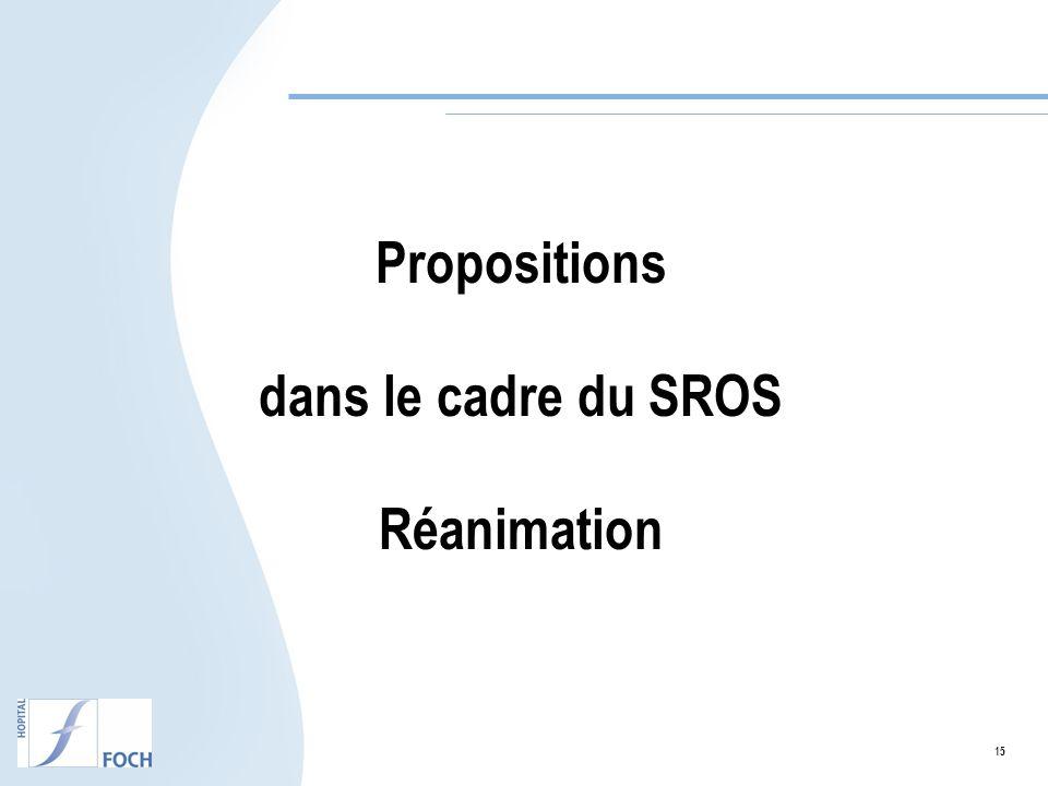 Propositions dans le cadre du SROS Réanimation