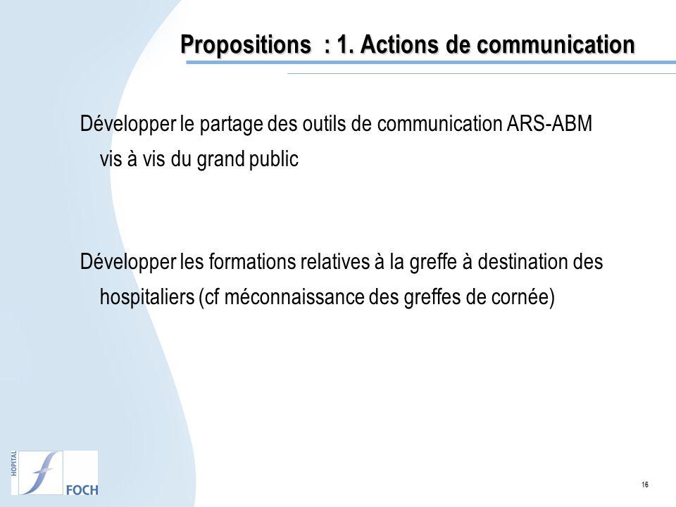 Propositions : 1. Actions de communication