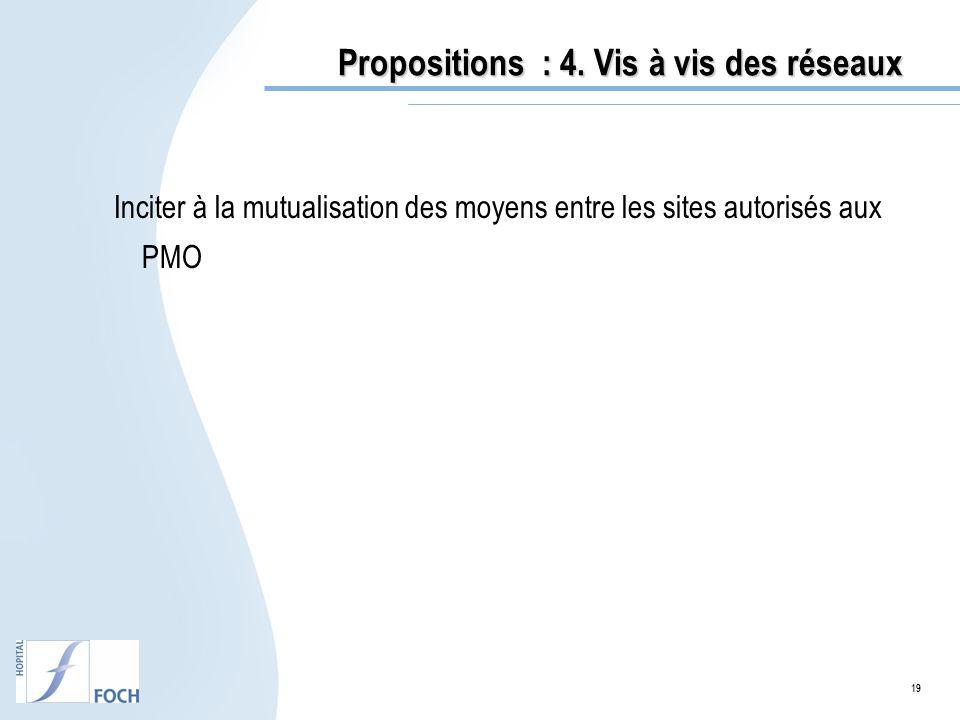 Propositions : 4. Vis à vis des réseaux