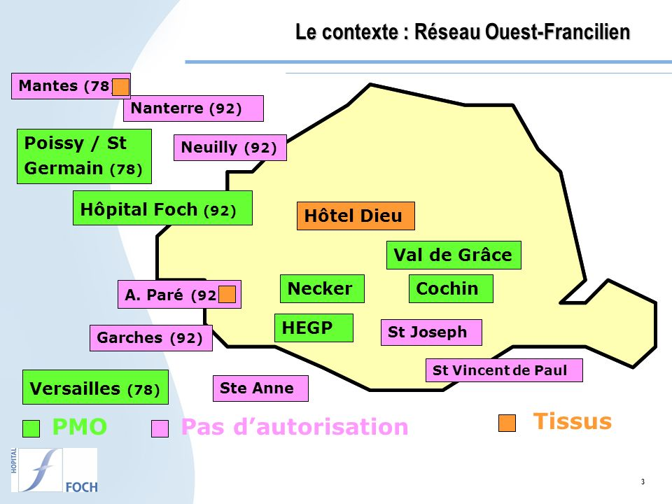 Le contexte : Réseau Ouest-Francilien