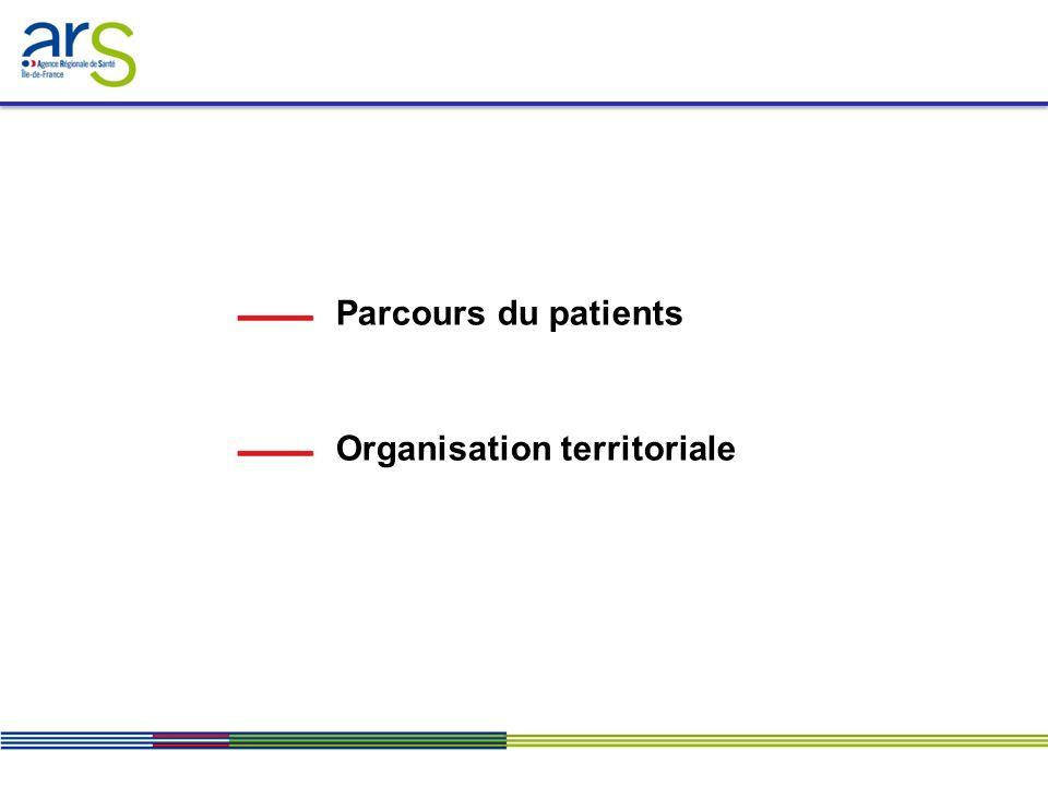 Parcours du patients Organisation territoriale