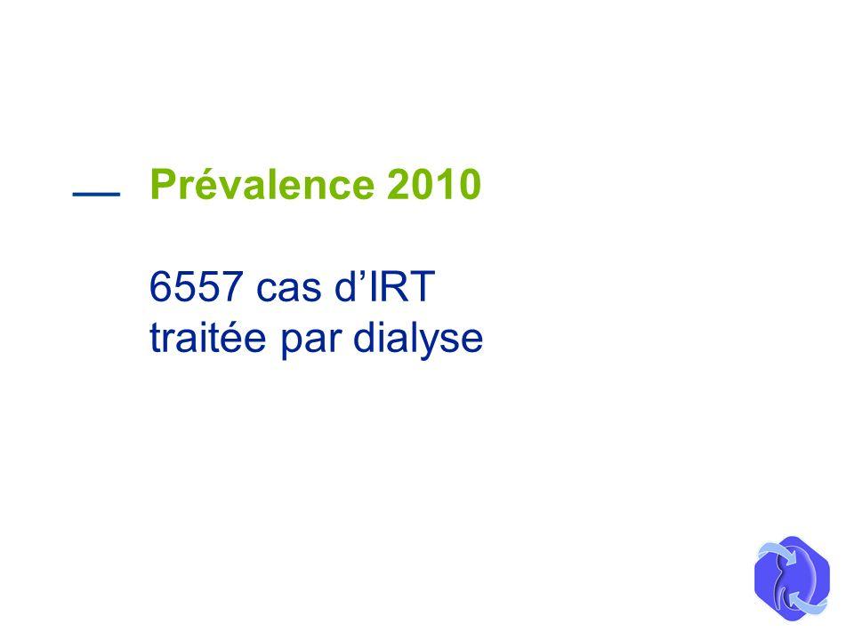 Prévalence 2010 6557 cas d'IRT traitée par dialyse