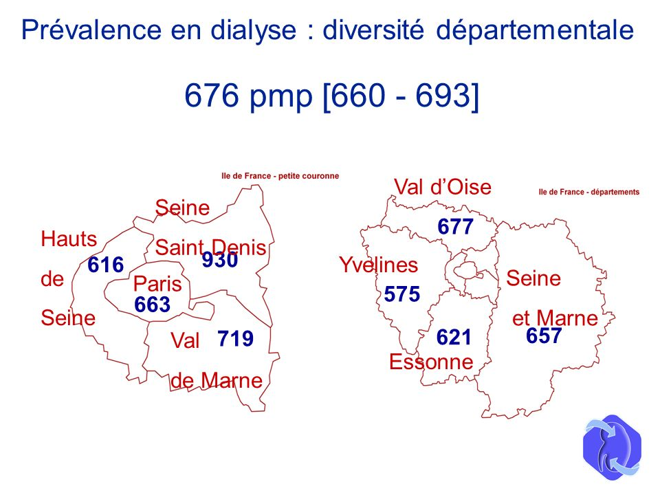 Prévalence en dialyse : diversité départementale