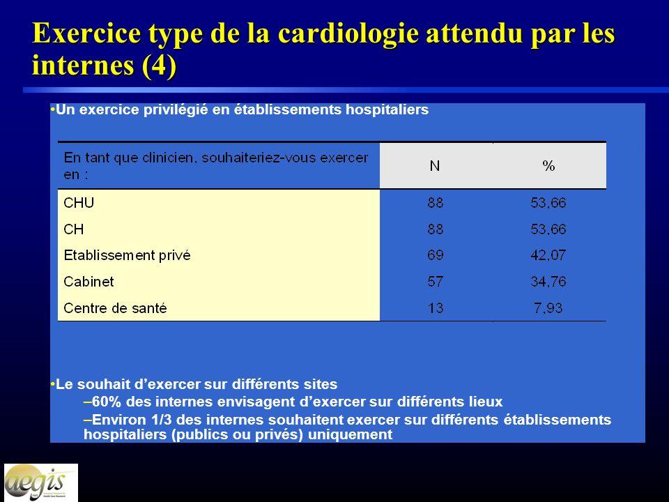 Exercice type de la cardiologie attendu par les internes (4)