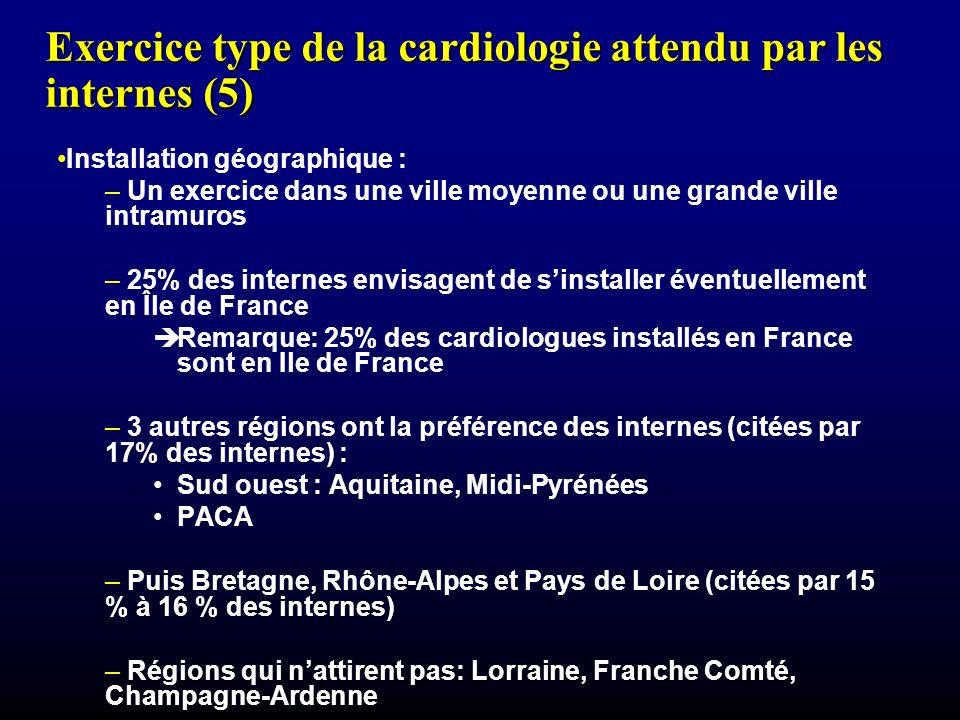 Exercice type de la cardiologie attendu par les internes (5)