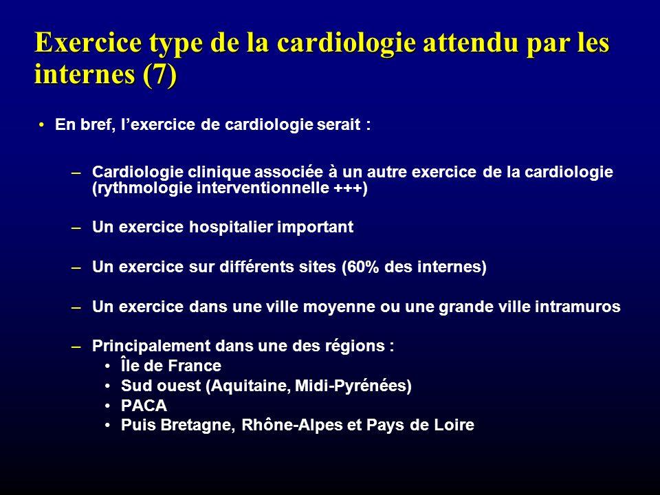 Exercice type de la cardiologie attendu par les internes (7)