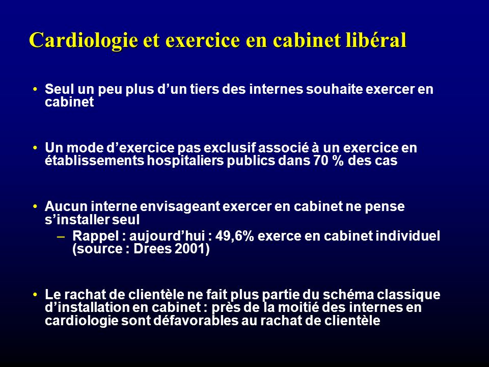 Cardiologie et exercice en cabinet libéral