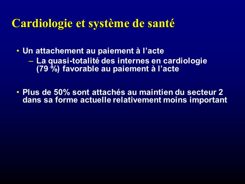 Cardiologie et système de santé