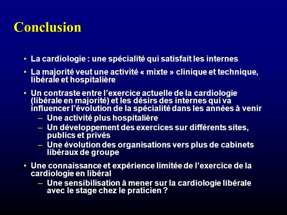 Conclusion La cardiologie : une spécialité qui satisfait les internes