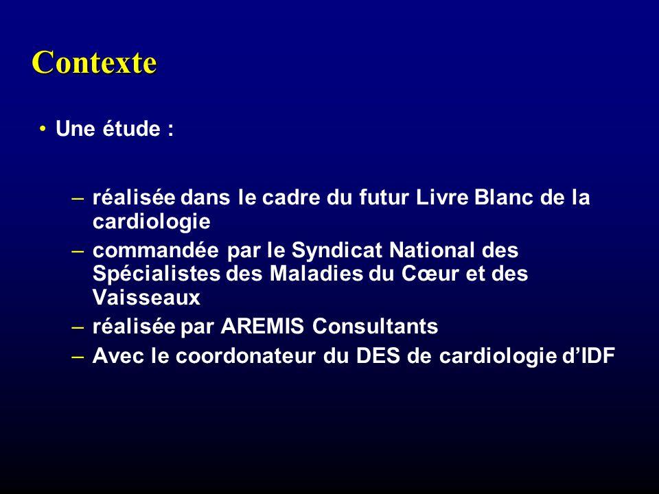 Contexte Une étude : réalisée dans le cadre du futur Livre Blanc de la cardiologie.