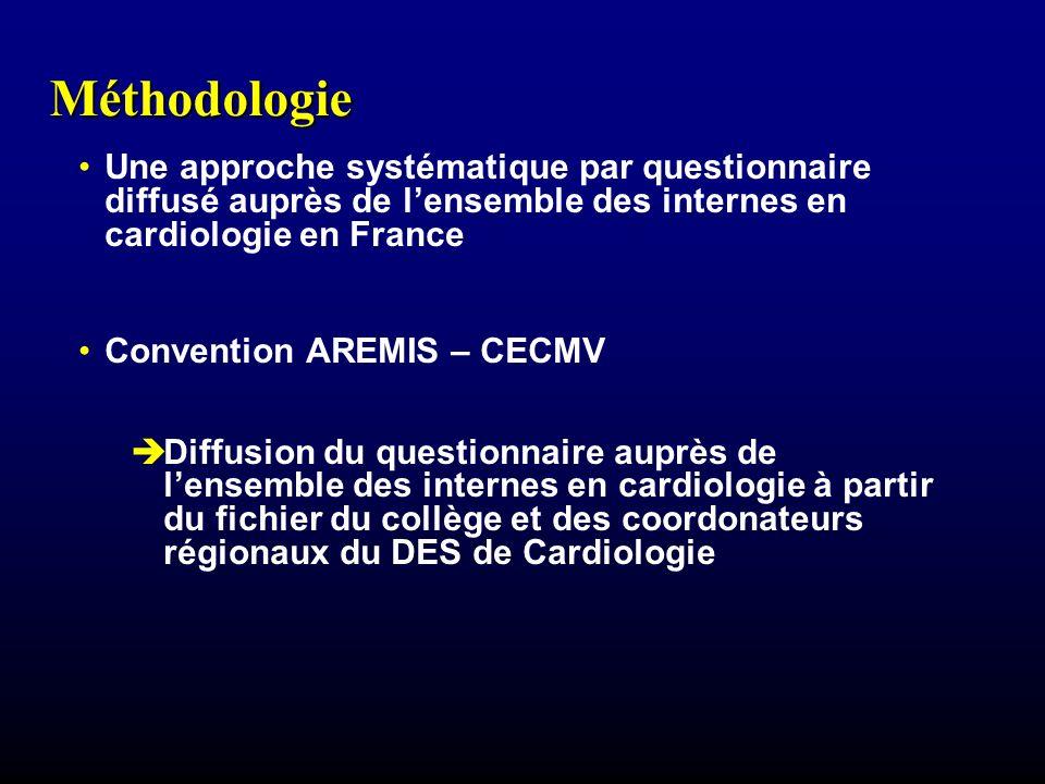 Méthodologie Une approche systématique par questionnaire diffusé auprès de l'ensemble des internes en cardiologie en France.