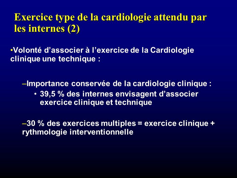 Exercice type de la cardiologie attendu par les internes (2)