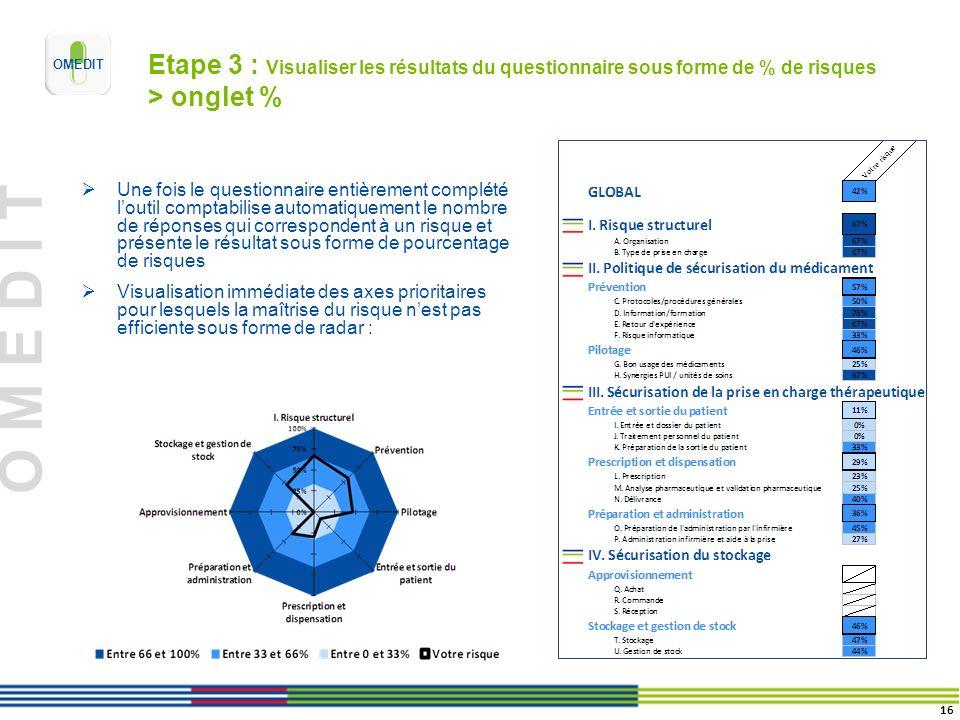 Etape 3 : Visualiser les résultats du questionnaire sous forme de % de risques > onglet %