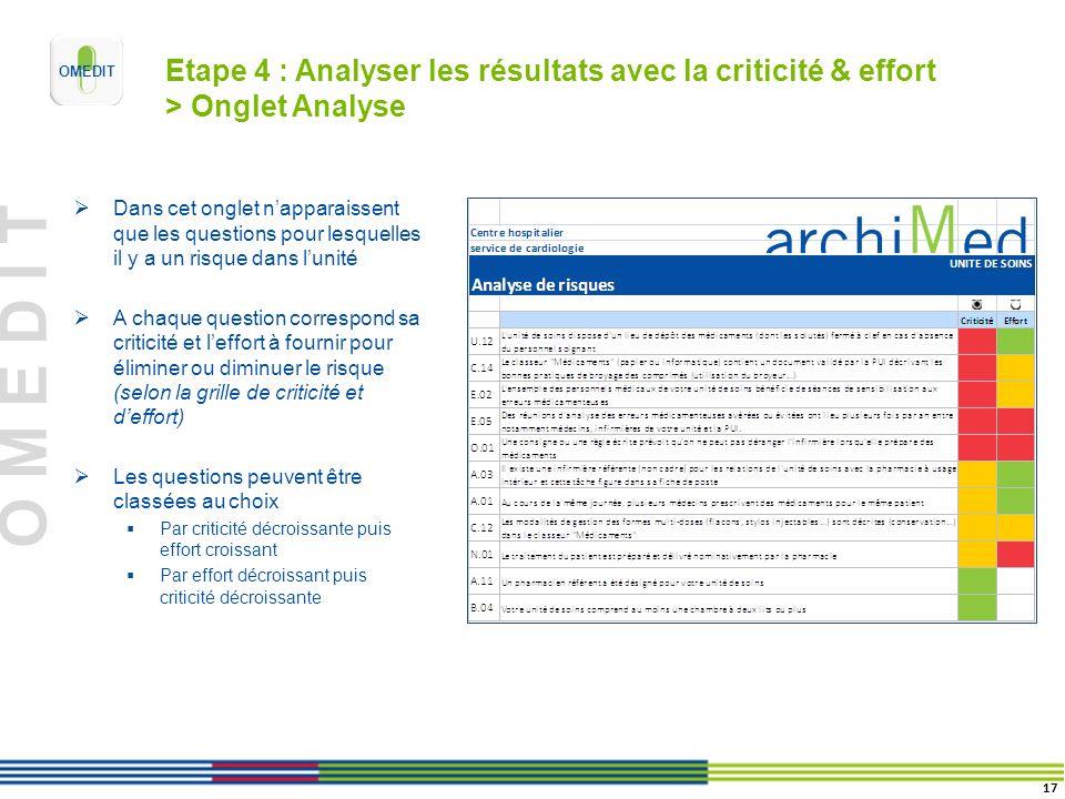 Etape 4 : Analyser les résultats avec la criticité & effort > Onglet Analyse