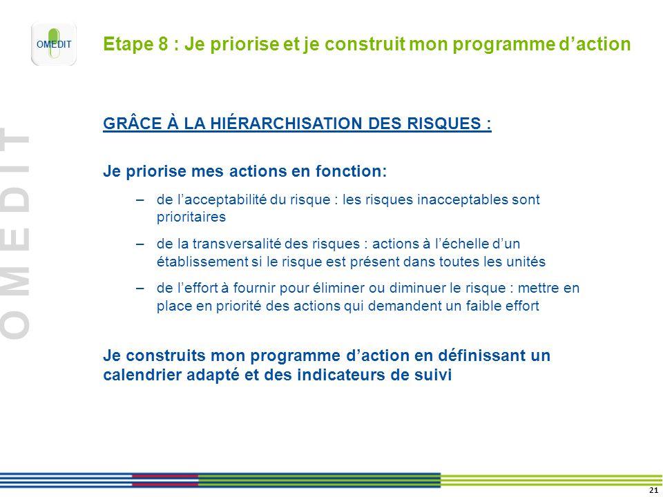 Etape 8 : Je priorise et je construit mon programme d'action