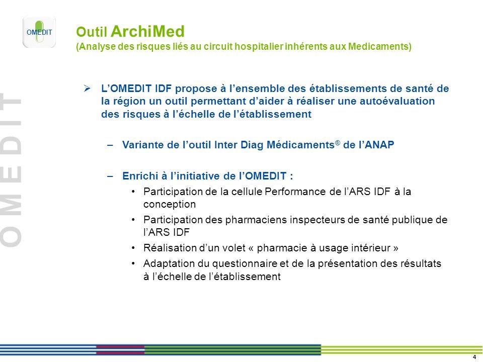 Outil ArchiMed (Analyse des risques liés au circuit hospitalier inhérents aux Medicaments)