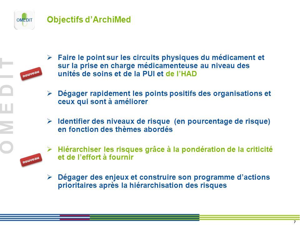 Objectifs d'ArchiMed