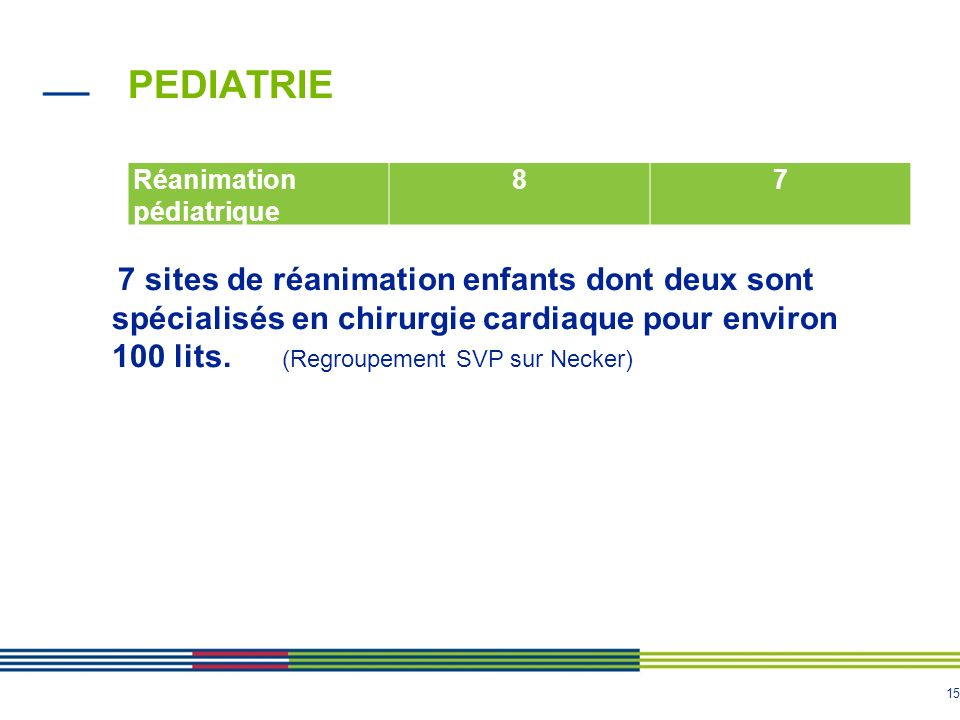 PEDIATRIE Réanimation pédiatrique 8 7
