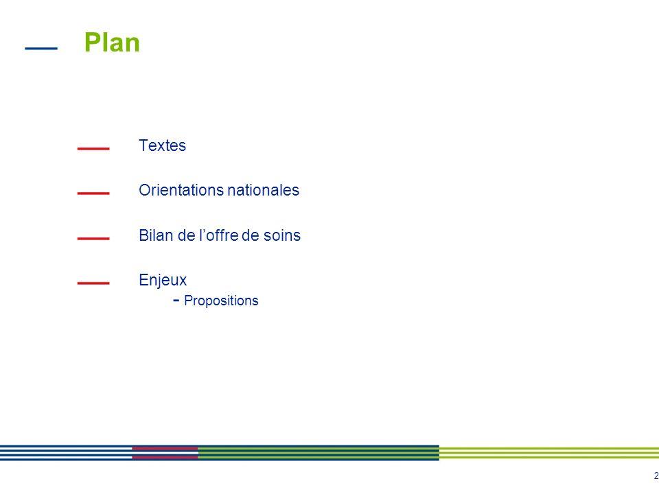 Plan Textes Orientations nationales Bilan de l'offre de soins Enjeux