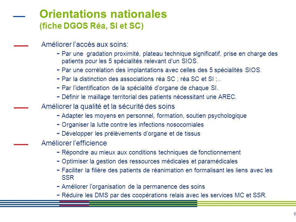 Orientations nationales (fiche DGOS Réa, SI et SC)