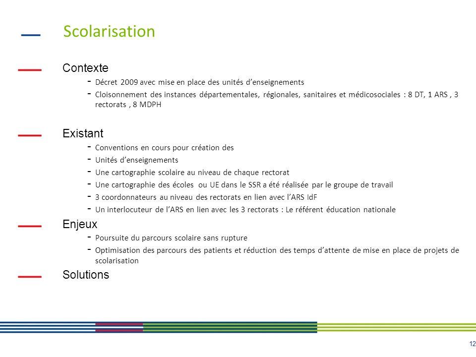 Scolarisation Contexte Existant Enjeux Solutions