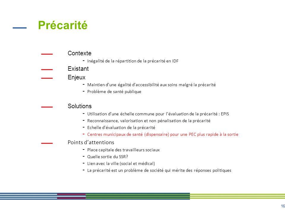 Précarité Contexte Existant Enjeux Solutions Points d'attentions