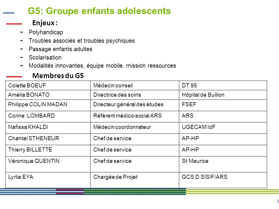 G5: Groupe enfants adolescents