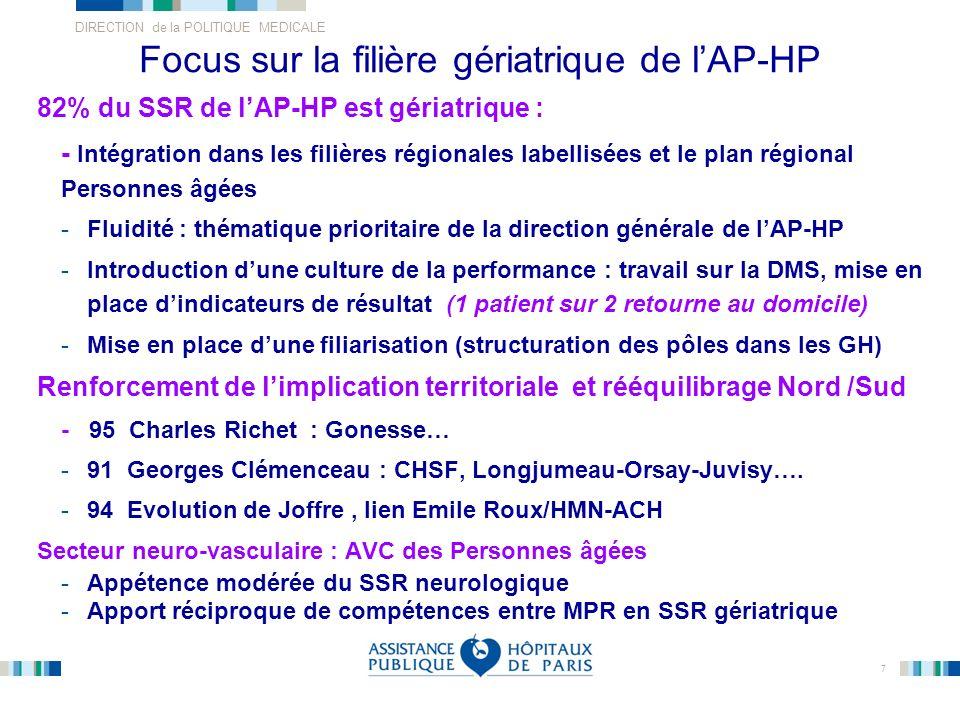 Focus sur la filière gériatrique de l'AP-HP