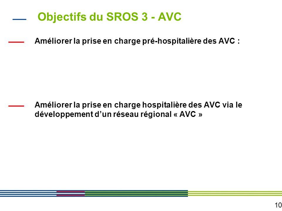 Objectifs du SROS 3 - AVC Améliorer la prise en charge pré-hospitalière des AVC :