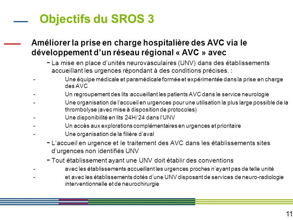 Objectifs du SROS 3 Améliorer la prise en charge hospitalière des AVC via le développement d'un réseau régional « AVC » avec.