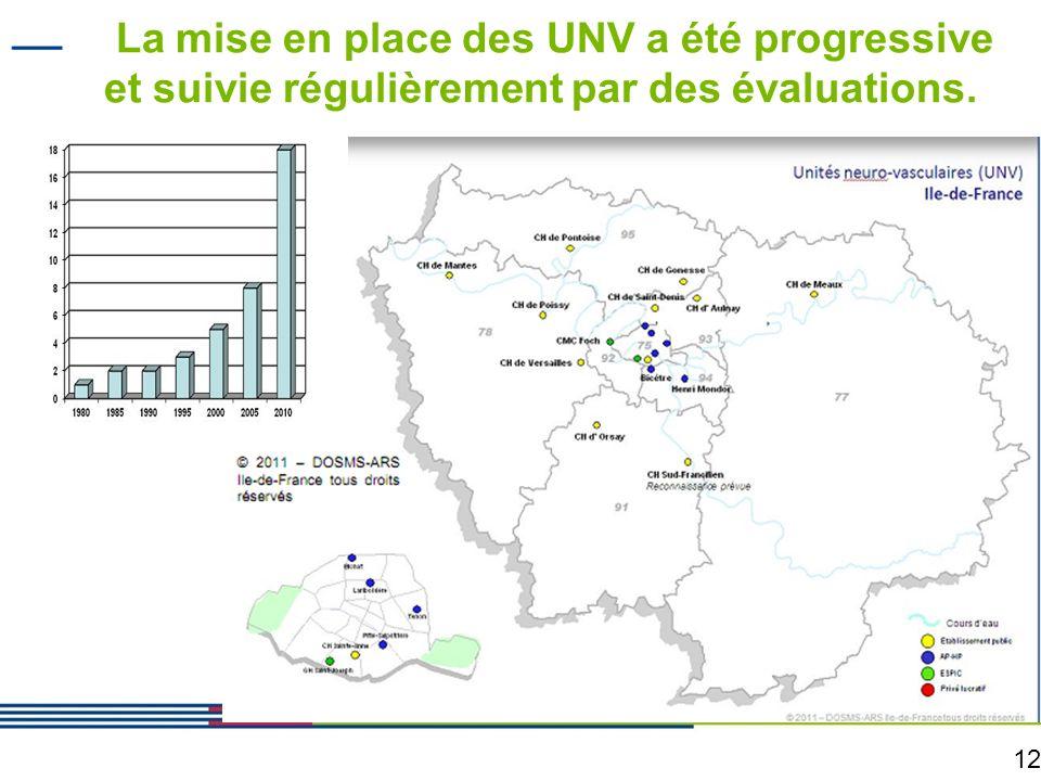La mise en place des UNV a été progressive et suivie régulièrement par des évaluations.