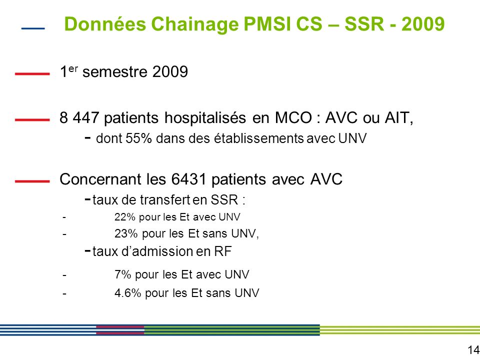Données Chainage PMSI CS – SSR - 2009