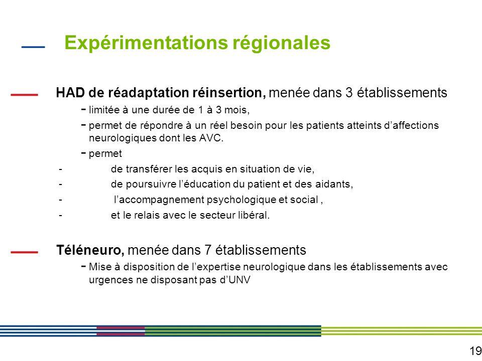 Expérimentations régionales